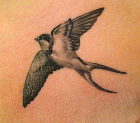 Tattoo handgelenk bedeutung schwalben Was passt