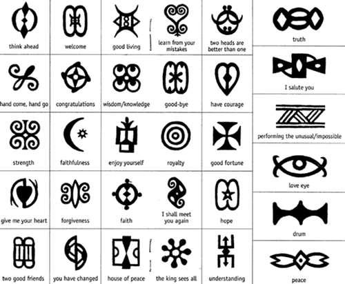 Significados Y Simbología De Los 150 Tatuajes Más Populares