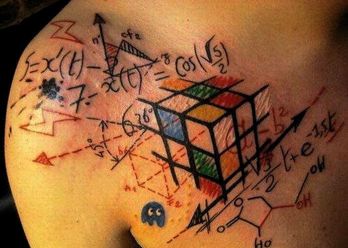 Tatuajes Números Romanos Normales Y Mayas